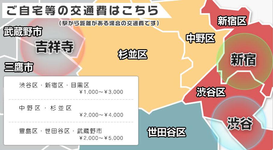 直接交通費マップ